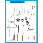 Breast surgery instruments set